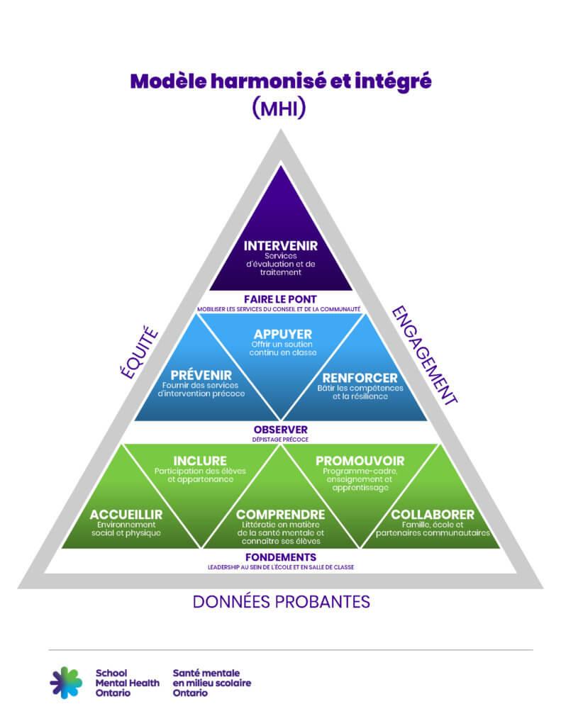 AIM-Infographic-FR