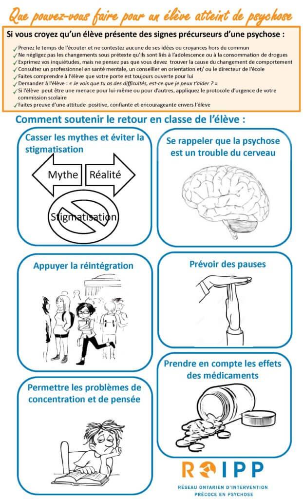Que pouvez-vous faire pour les étudiants atteints de psychose?